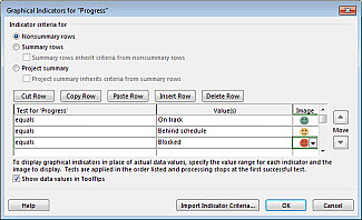 Graphical Indicators dialog box image