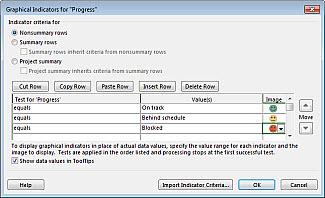 Graphical Indicators dialog box image