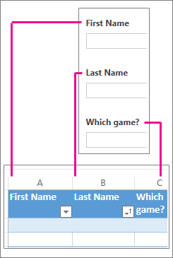 Survey questions corresond to worksheet columns