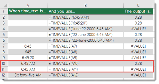 How to correct a #VALUE! error in the TIMEVALUE function