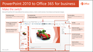 Thumbnail for guide for switching from PowerPoint 2010 to Office 365
