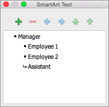 SmartArt Text pane with organizational chart