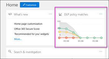 """DLP policy matches"" widget highlighted on the Home page of the Security & Conmpliance Center"