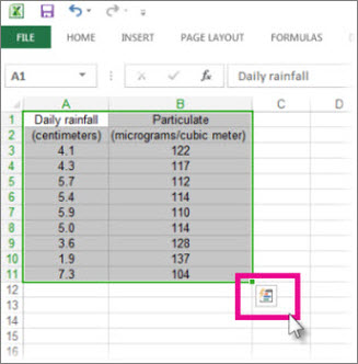 Ediblewildsus  Fascinating Basic Tasks In Excel  For Windows  Excel With Outstanding Selected Data With Quick Analysis Lens Button Visible With Alluring Least Squares Excel Also Excel Function Match In Addition Graphing Data In Excel And How To Insert Formula In Excel As Well As How Do I Insert A Row In Excel Additionally How To Make Barcodes In Excel From Supportofficecom With Ediblewildsus  Outstanding Basic Tasks In Excel  For Windows  Excel With Alluring Selected Data With Quick Analysis Lens Button Visible And Fascinating Least Squares Excel Also Excel Function Match In Addition Graphing Data In Excel From Supportofficecom