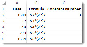 Numbers in column A, formula in column B with $ signs, and the number 3 in column C