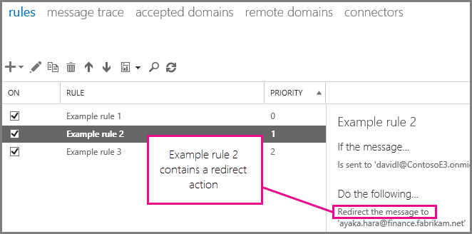 Exchange online transport rule with a redirect action