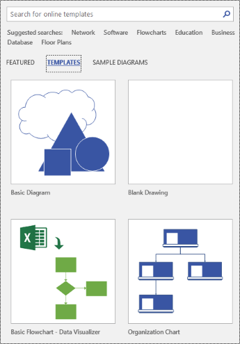 View of the template page in Visio