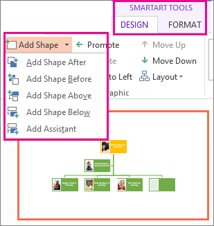 Add Shapes options found on the SmartArt Tool Design tab