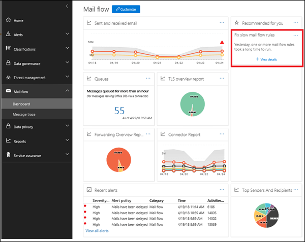 A slow mail flow rules insight in the mail flow dashboard in the Office 365 Security & Compliance Center
