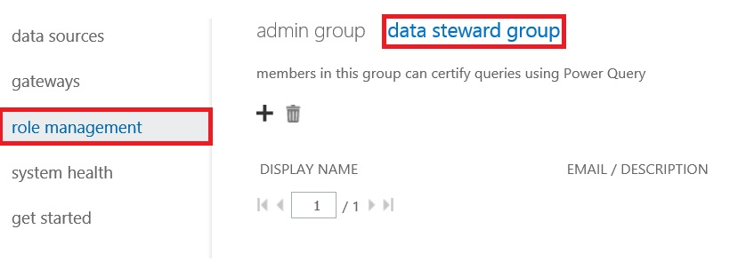 Data Steward Group page of the Role Management Tab in the Admin Center