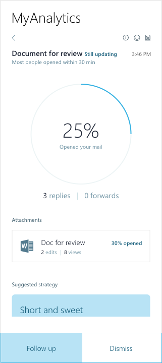 Screen shot of MyAnalytics results