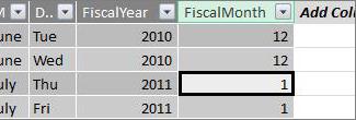 Fiscal Month column