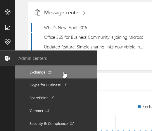Sceenshot of the Office 365 admin center with Exchange selected.