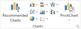 Charts group on the Insert tab