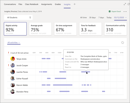 Select Digital activity tile in Class Insights dashboard