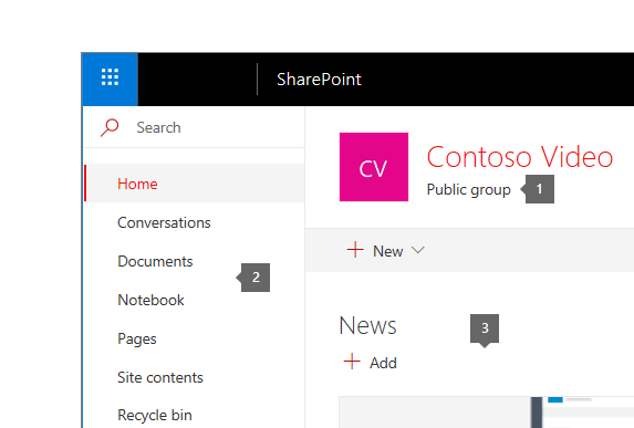 SharePoint team site home page
