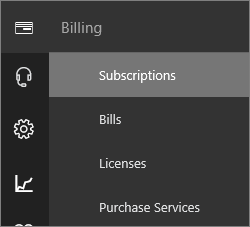 Screen shot of the Billing menu in the new Office 365 Admin Center with Subscription selected.