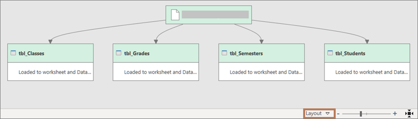 The view in the Query Dependencies dialog box