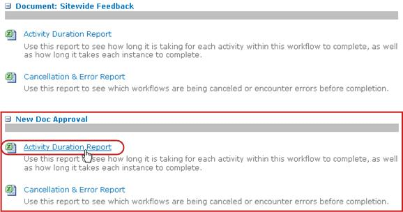 Clicking link for Activity Duration Report