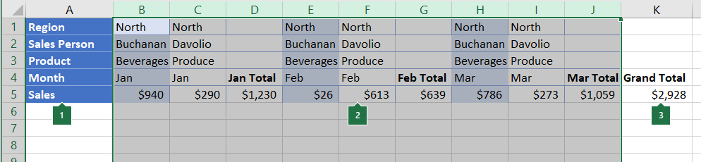 Data arranged in columns to be grouped