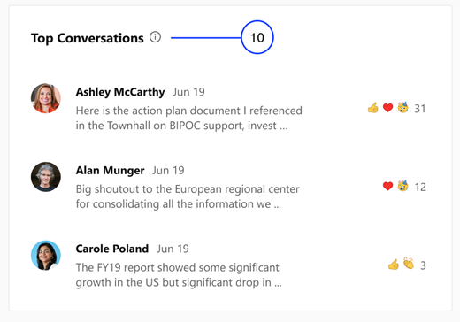 Screenshot showing a list of Top Conversations with the most reactions during Yammer live events
