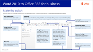 Thumbnail for guide for switching from Word 2010 to Office 365