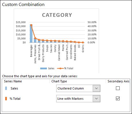 Chart seelction dialog for a Combination Chart with a Clustered Column and Line chart