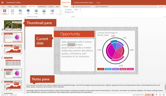 Editing view in PowerPoint Online