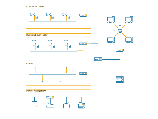 A detailed network diagram best used to show a corporate network for a medium-sized enterprise.