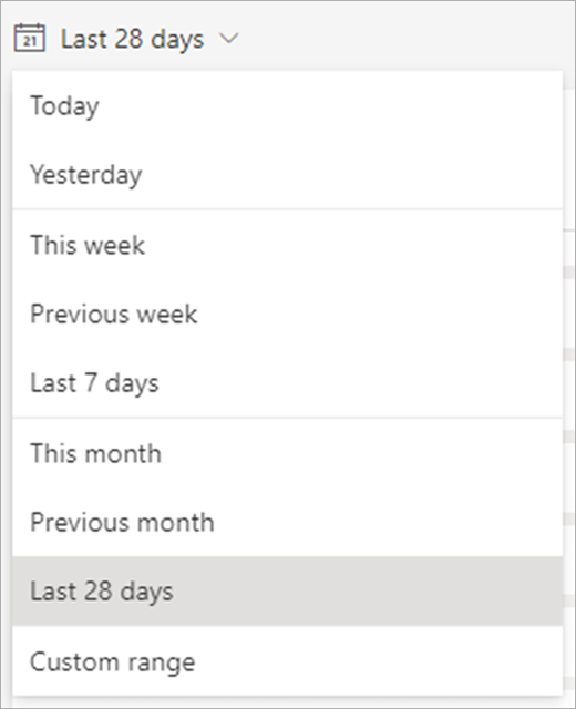 dropdown menu showing timeframes that can be selected to view data