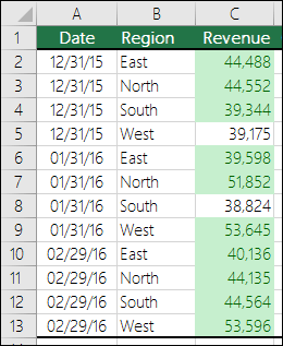 Conditional Formatting Top 10 Items applied to a range