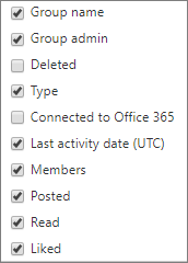 Yammer groups activity - choose columns