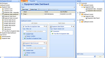 Screenshot of a designed dashboard