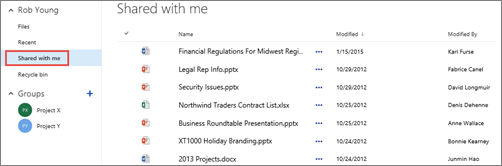 Documents people have shared with you listed in the Shared With Me view in OneDrive for Business.