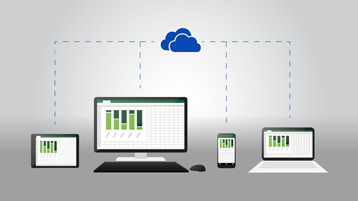 A tablet, desktop computer, phone, and laptop computer all showing the same Excel document, and connected to the OneDrive logo