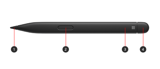Surface Slim Pen 2 with numbers indicating the different physical features.