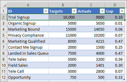 Sample Excel data