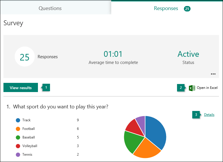 Summary results for a survey