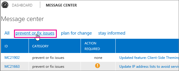 Office 365 message center list of issues to prevent or fix