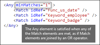XML markup showing Any element with minMatches attribute