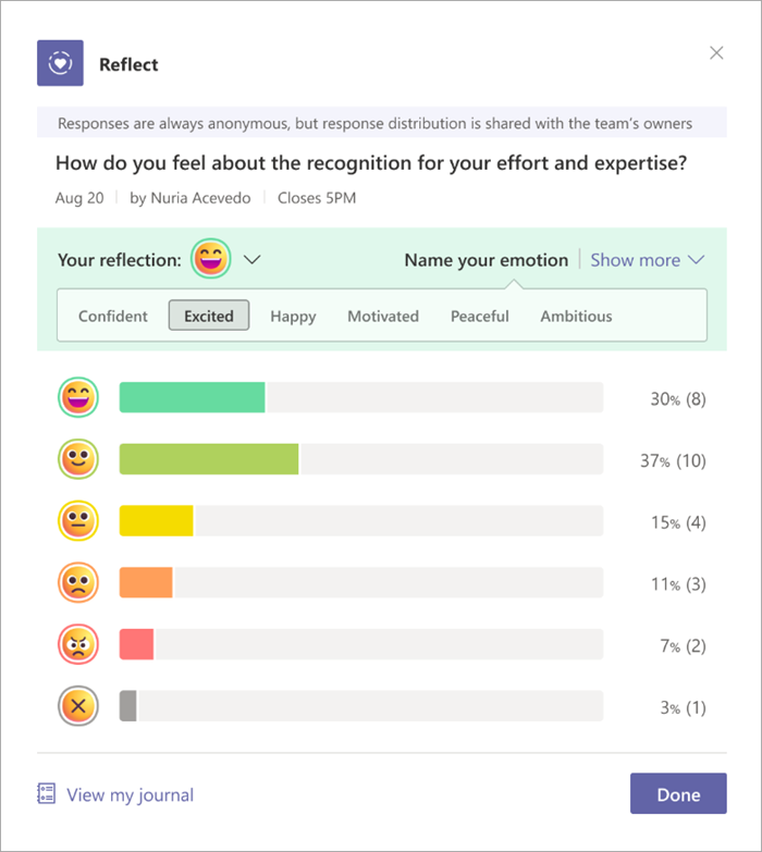 screenshot of reflect check-in response distribution as seen by team members. At the top your selected response is visible, and below it a bar graph of each emoji and how many team members selected it.