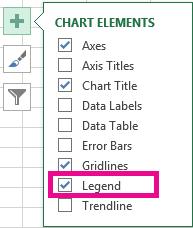 add values to excel chart legend creating dynamic excel