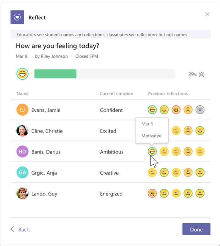 Educator view of completed reflect check in focused on a single emoji. Theeducator has selected the elated emoji and can see the break down of all the students who selected that emoji, the names they gave their emotions, and the previous 5 reflections of those students.