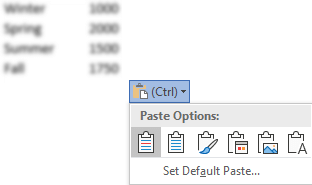 The paste options button, next to some Excel data, expanded to show the options