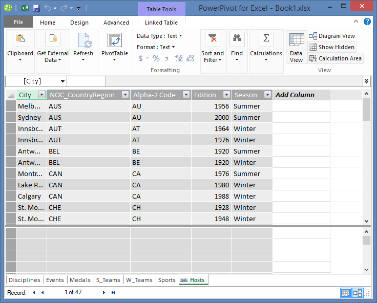 All tables are shown in Power Pivot
