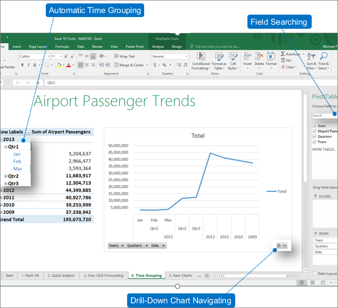PivotTable with callouts showing the new features in Excel 2016