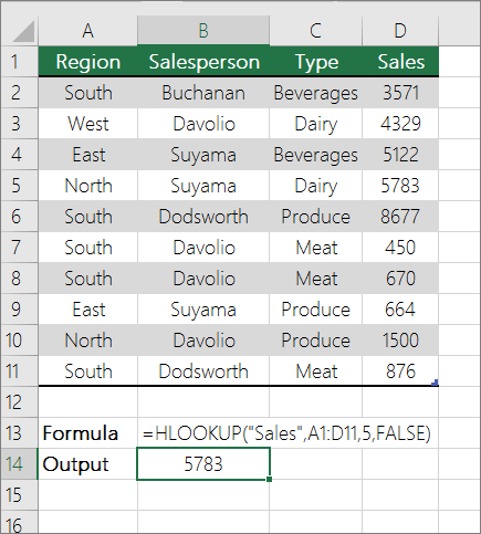 An example of HLOOKUP formula looking for an exact match