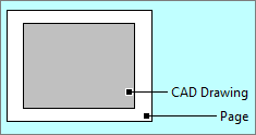 AutoCAD drawing inside the page borders