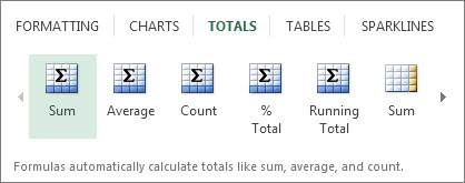 Totals tab