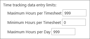 Time tracking data entry limits